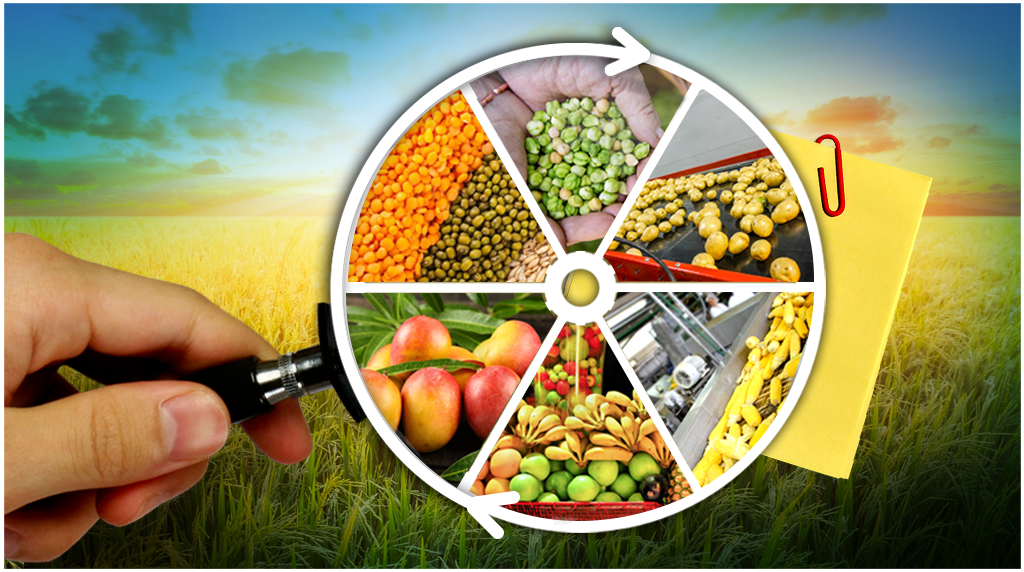 Agro and Food Processing in West Bengal-Sector Analysis